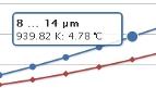 Emissionsgradfehler (Grafik)